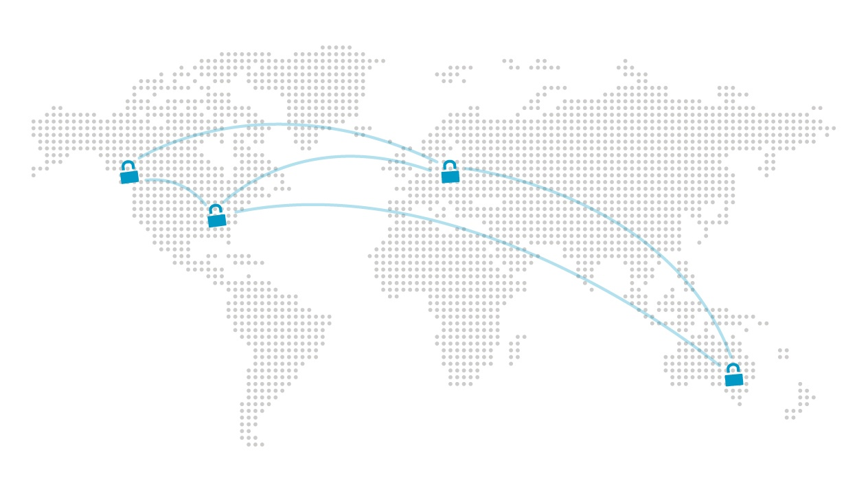 DermEngine Security Map