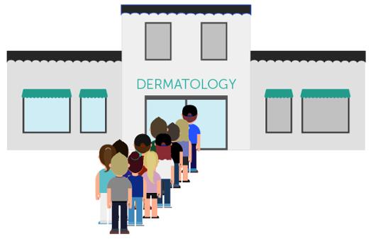Benefits of Advanced Teledermatology Services