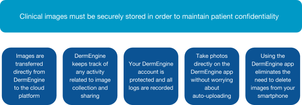 DermEngine Image Documentation and Storage Solution
