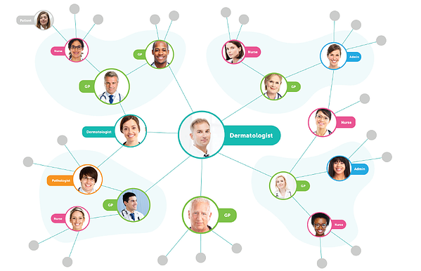 DermEngine connecting medical professionals with their colleagues (1)