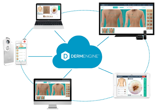 Cloud-based DermEngine intelligent dermatology software cross-interactive platform