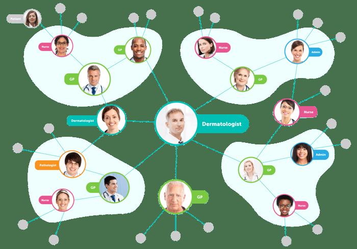 DermEngine | The Most Intelligent Dermatology Platform