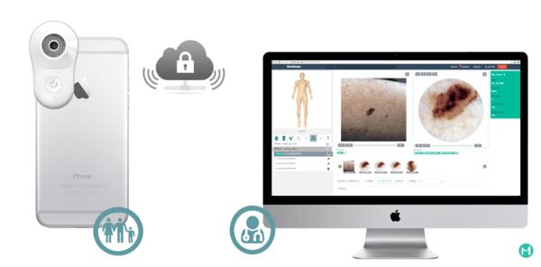 SAF teledermatology services offered on DermEngine