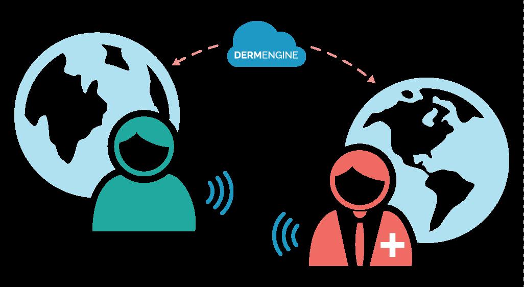 TeleDerm