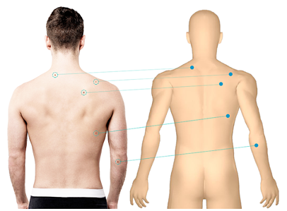 Total body photography improves clinical efficiencies.